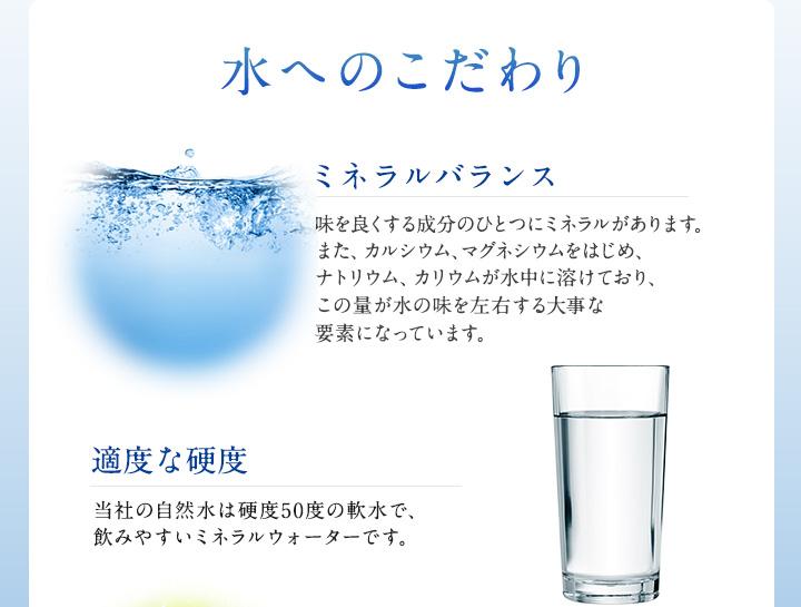 水へのこだわり ミネラルバランス 味を良くする成分のひとつにミネラルがあります。また、カルシウム、マグネシウムをはじめ、ナトリウム、カリウムが水中に溶けており、この量が水の味を左右する大事な要素になっています。適度な硬度 当社の自然水は硬度50度の軟水で、飲みやすいミネラルウォーターです。