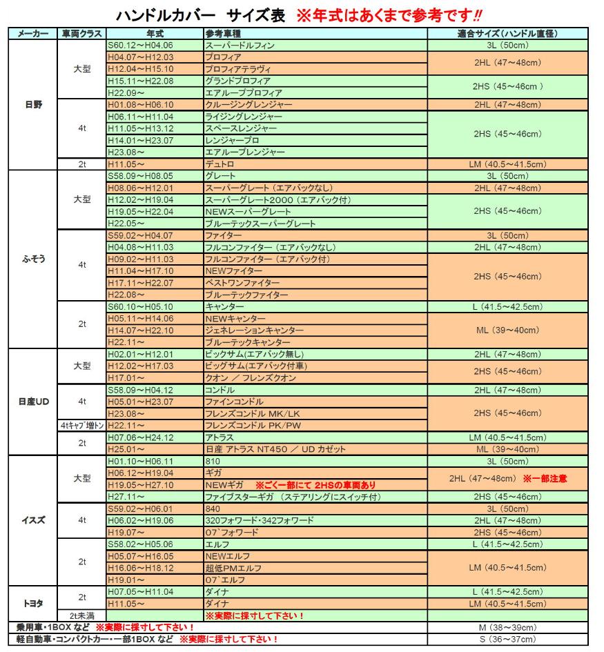 ハンドルカバーサイズ表
