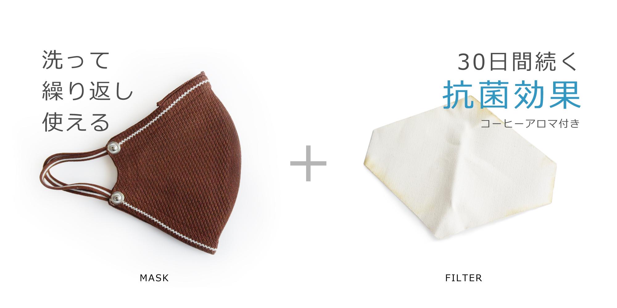 コーヒー フィルター マスク 効果 マスク不足解消!超簡単!コーヒーフィルターで作るマスク・新型コロ...