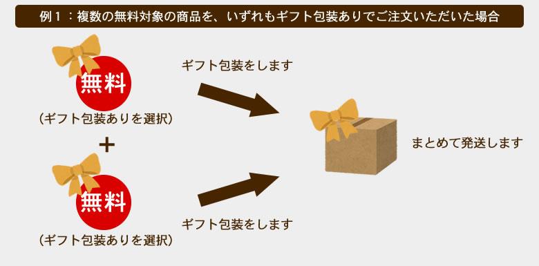 例1.無料・ギフト包装あり
