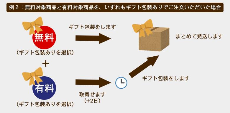例2.無料と有料・ギフト包装あり