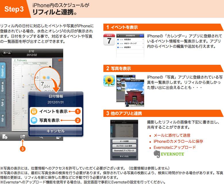 写真の表示やスケジュールアプリとの連携、Evernoteへアップロードなど、機能満載