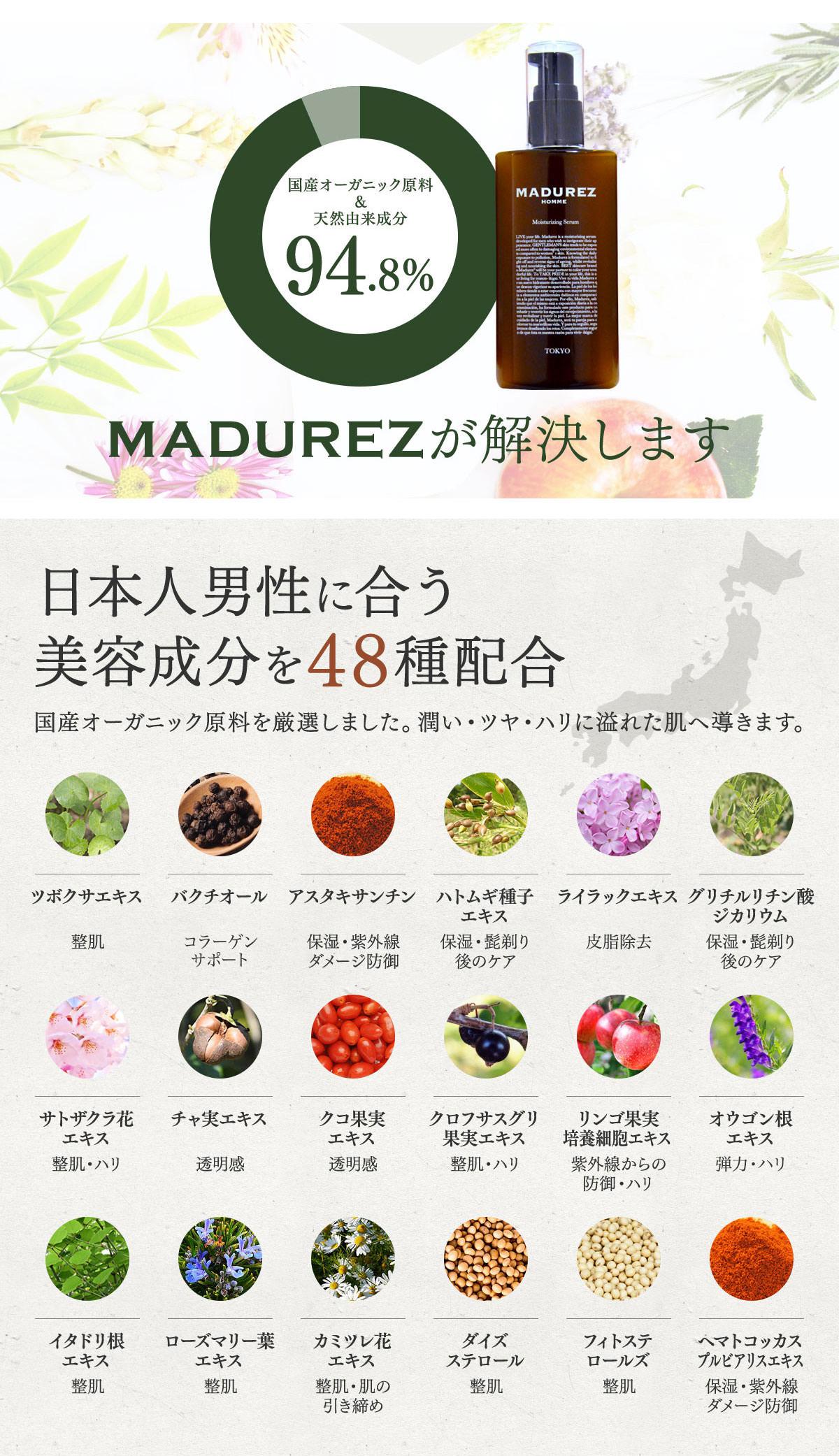 メンズ のエイジングケアは日本人男性に合う美容成分を48種類配合したオールインワン化粧品のMadurezで