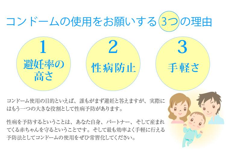 コンドームの使用をお願いする3つの理由1.避妊率の高さ2.性病防止3.手軽さ