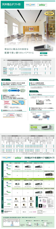 ダイキン SZRMM63BCV 業務用エアコン