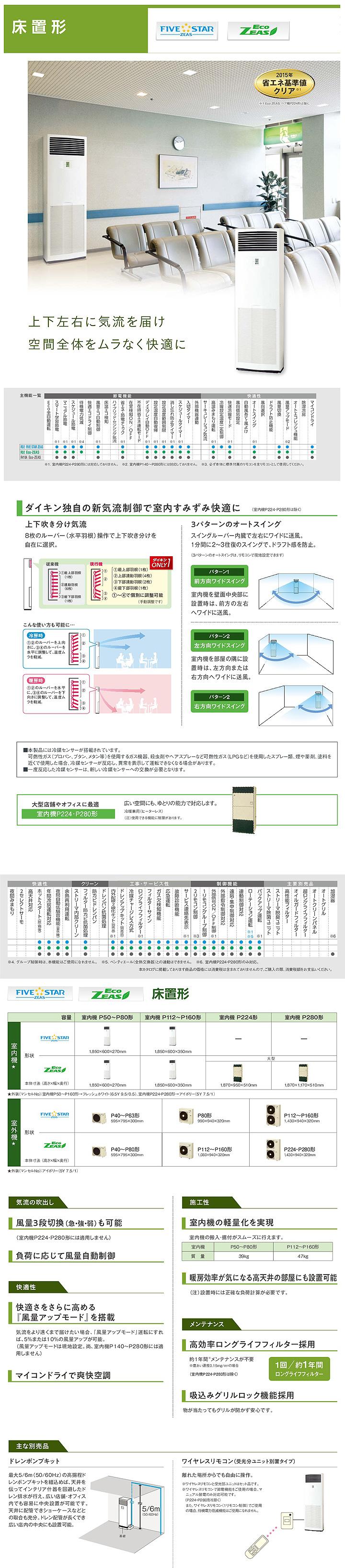 ダイキン SZZV224CJD 業務用エアコン