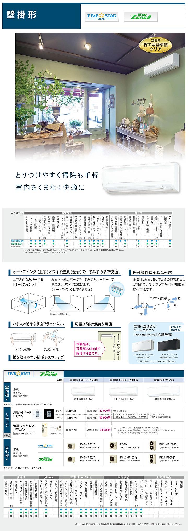 ダイキン SSRA63BCNV 業務用エアコン