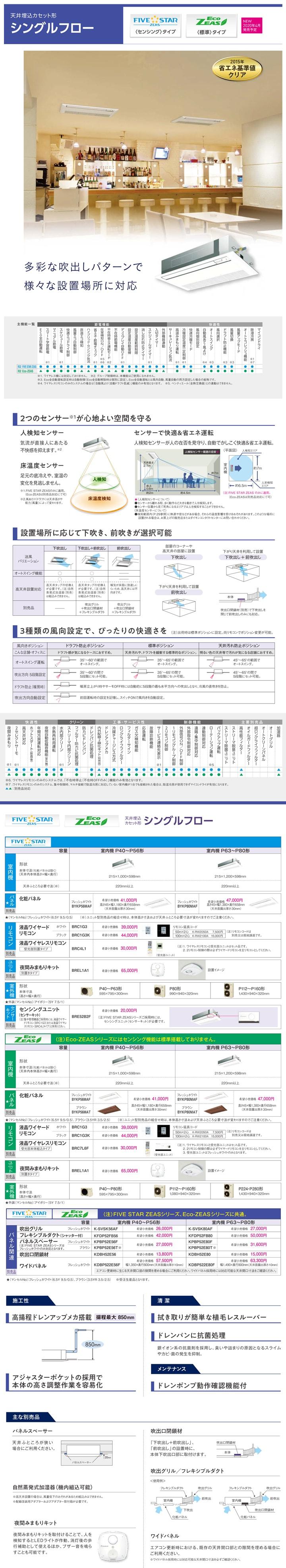 ダイキン 業務用エアコン SZRK224AW