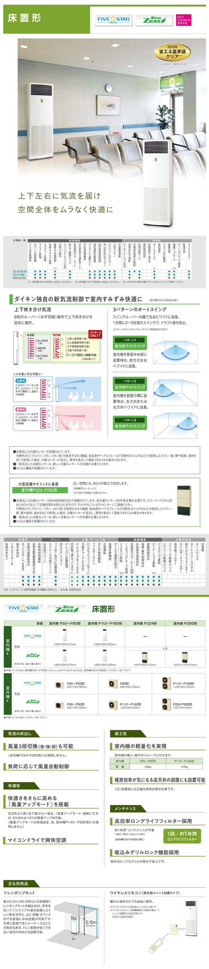 ダイキン 業務用エアコン SSRV63BFT