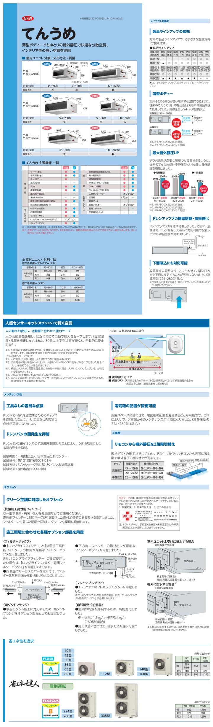 日立 RPI-GP80RSHC5 業務用エアコン