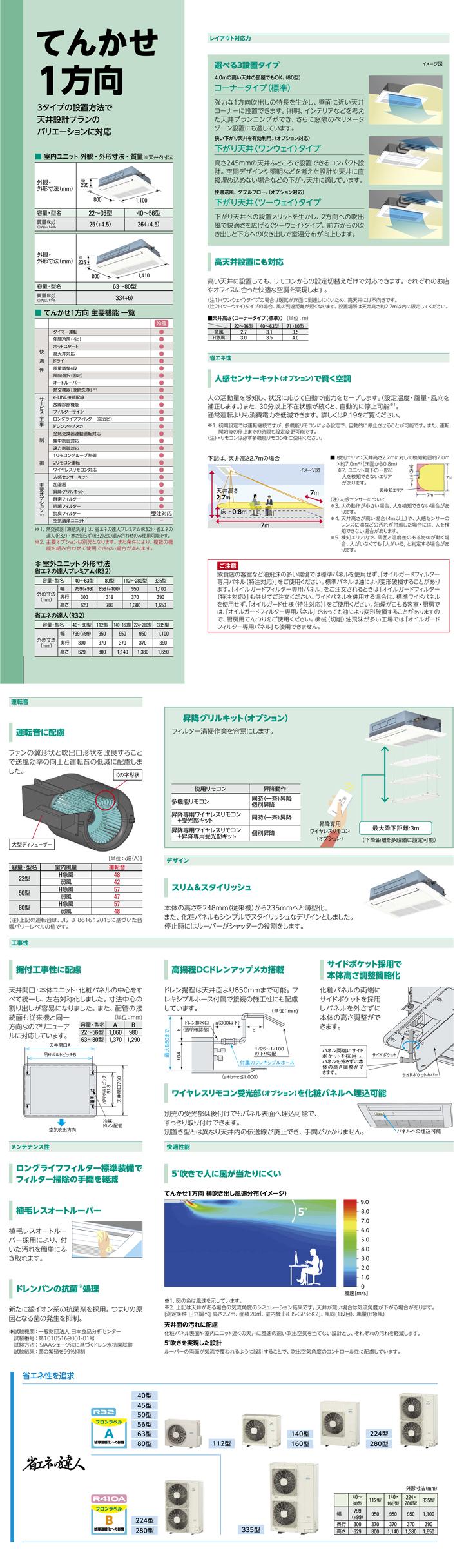 日立 業務用エアコン RCIS-GP80RSHJ5