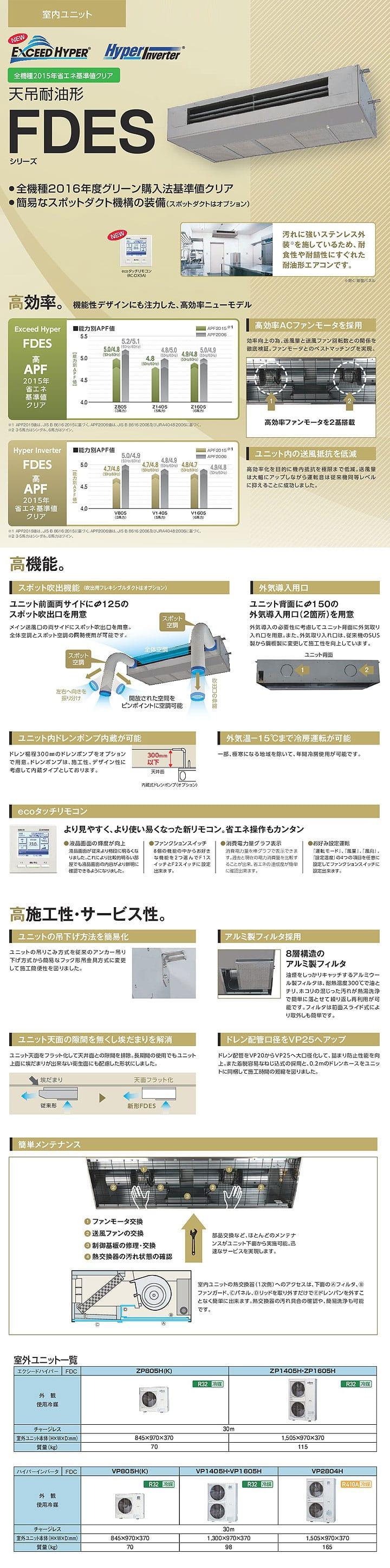 三菱重工 FDESZ1605HP4B 業務用エアコン