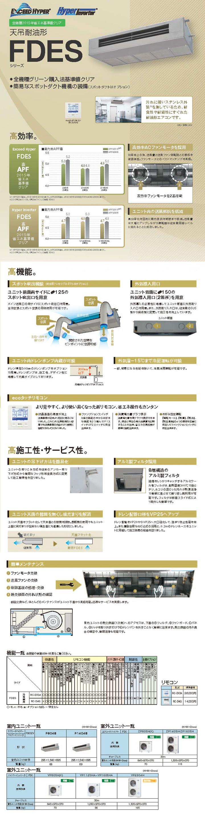 三菱重工 FDESV1605HPA4B 業務用エアコン
