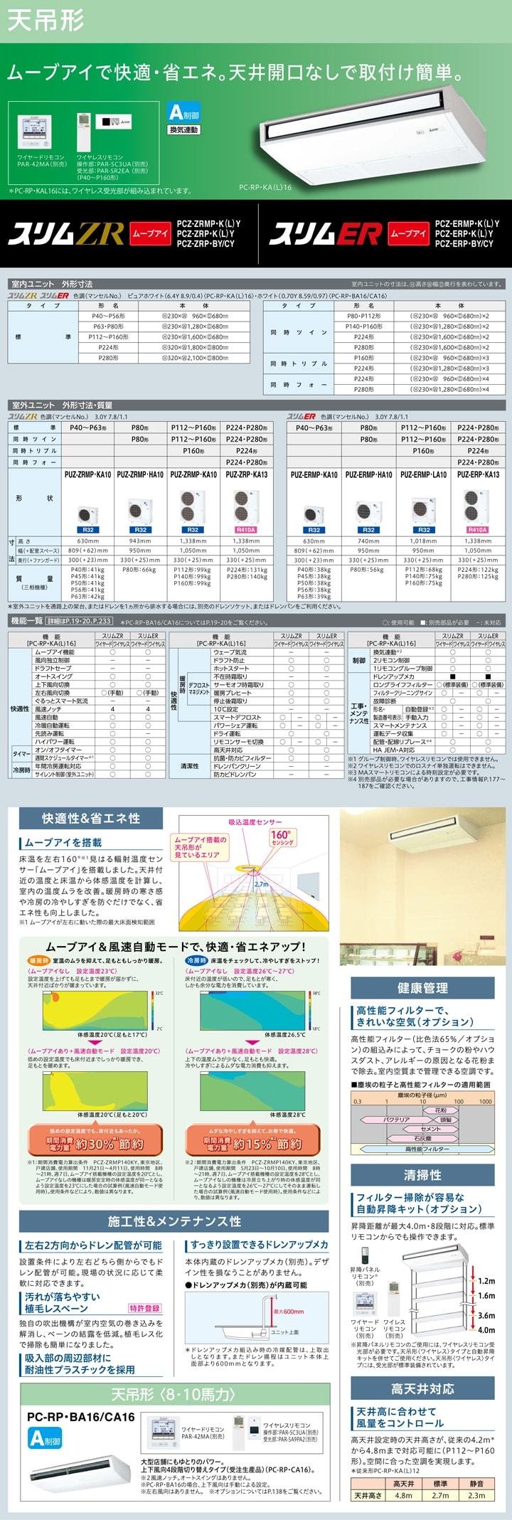 三菱電機 PCZ-ERMP45KLY 業務用エアコン