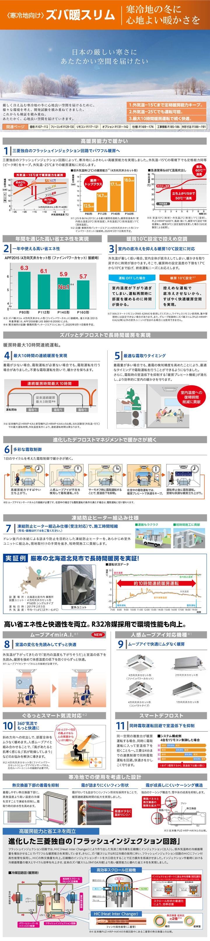 三菱電機 PLZ-HRMP80LY 業務用エアコン
