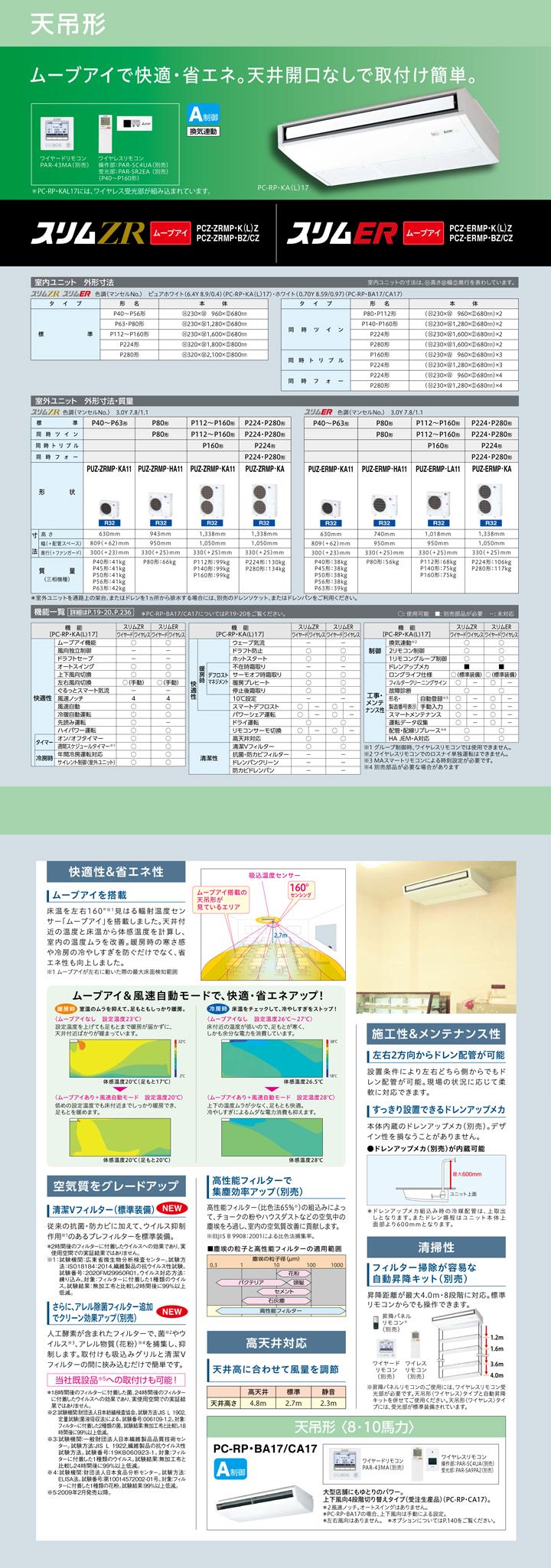 三菱電機 業務用エアコン PCZ-ERMP63KZ