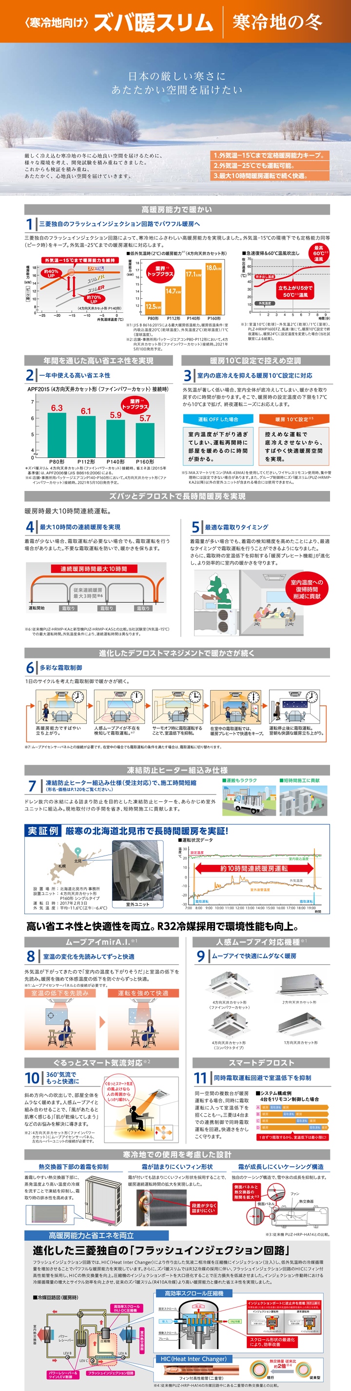 三菱電機 業務用エアコン PEZ-HRMP140DZ