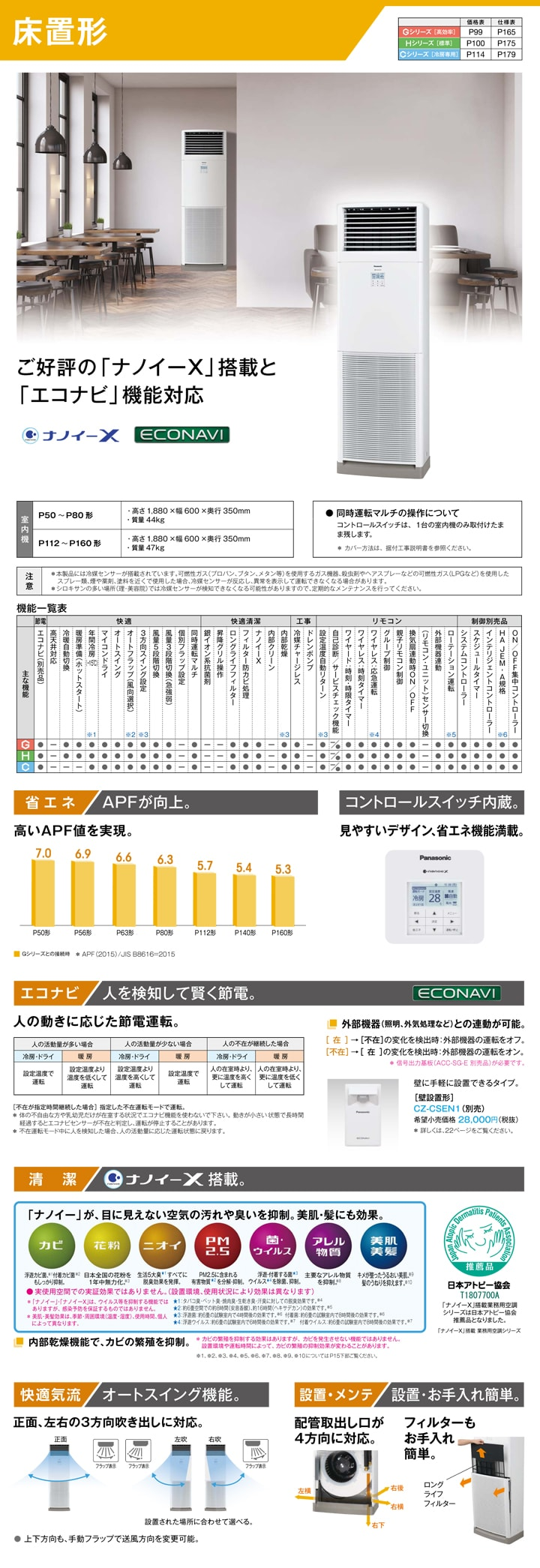 パナソニック 業務用エアコン PA-P160B6GDB