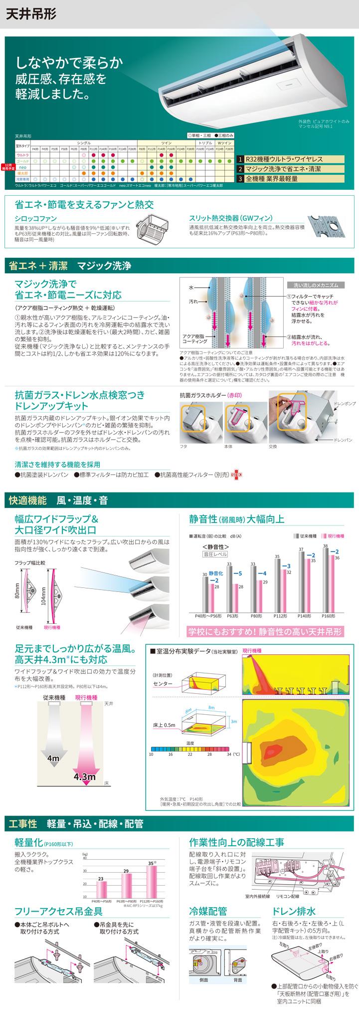 東芝 業務用エアコン RCEA08031JX