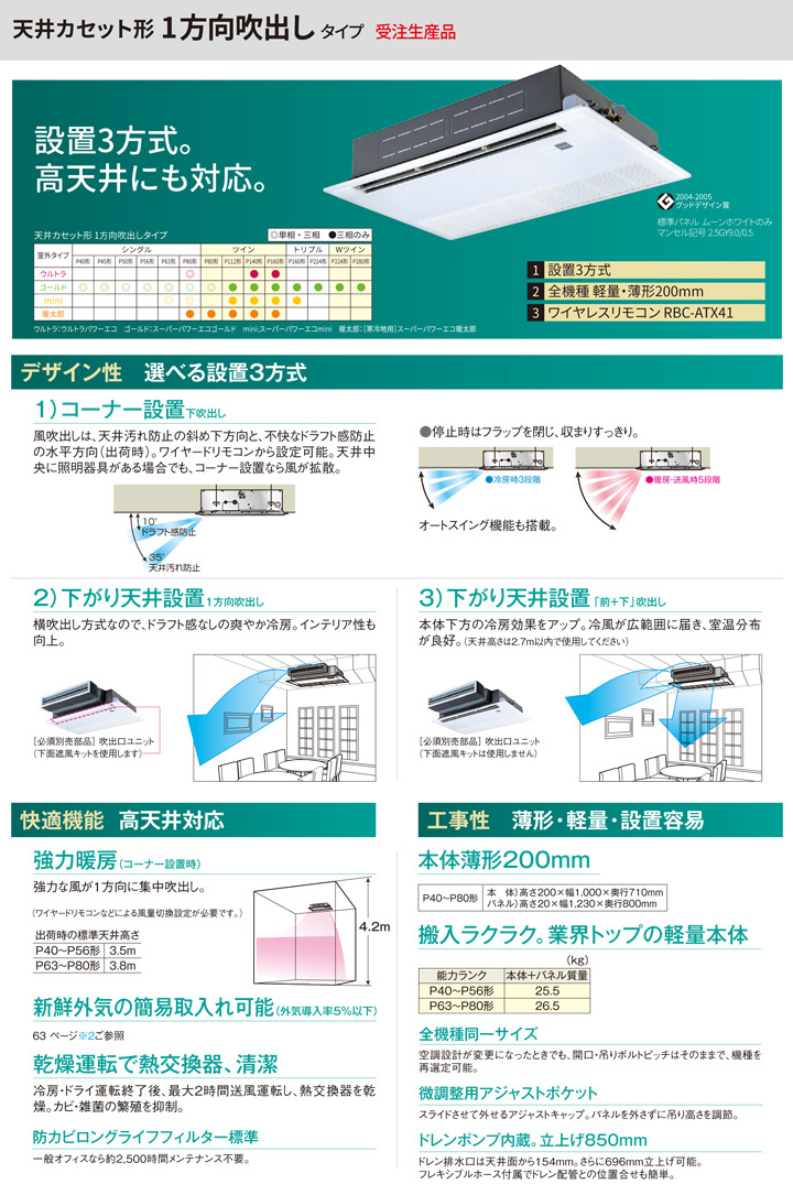 東芝 RSXA08033JM 業務用エアコン