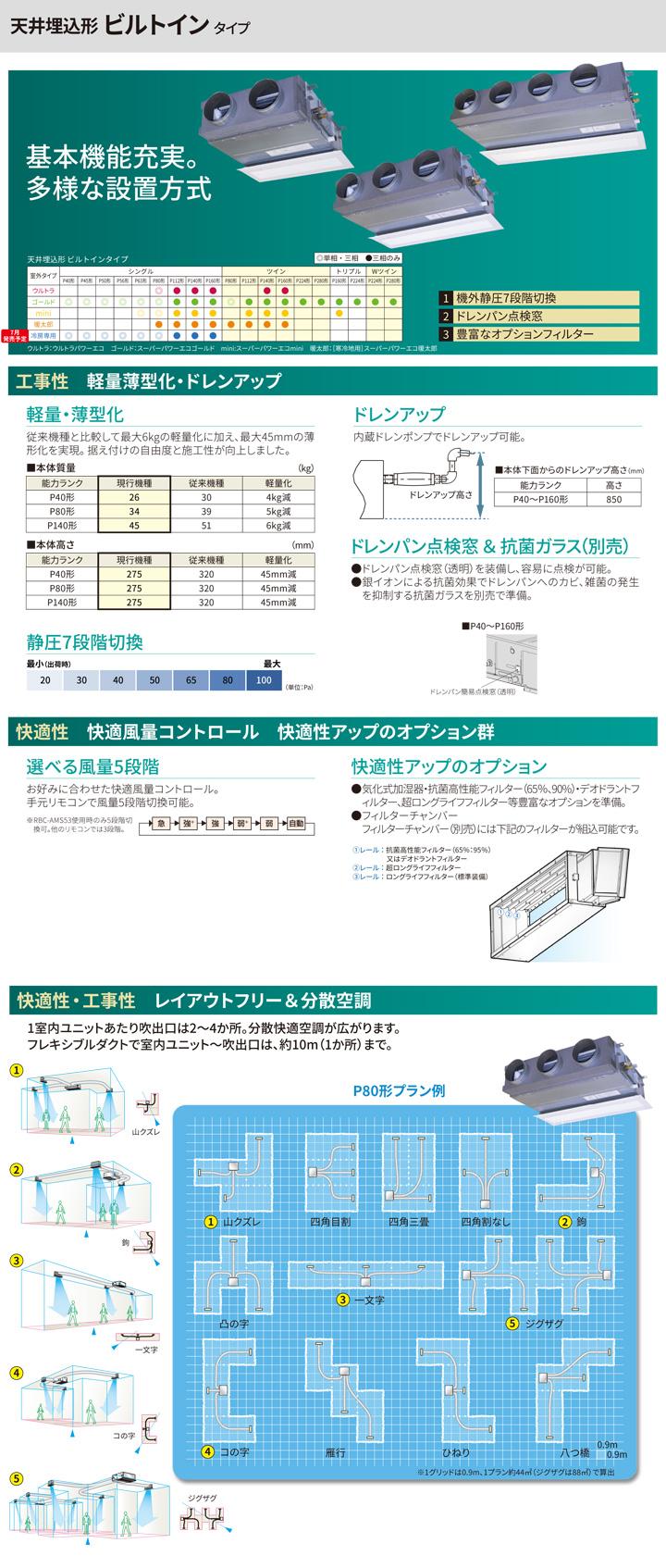 東芝 RBXA08033M 業務用エアコン