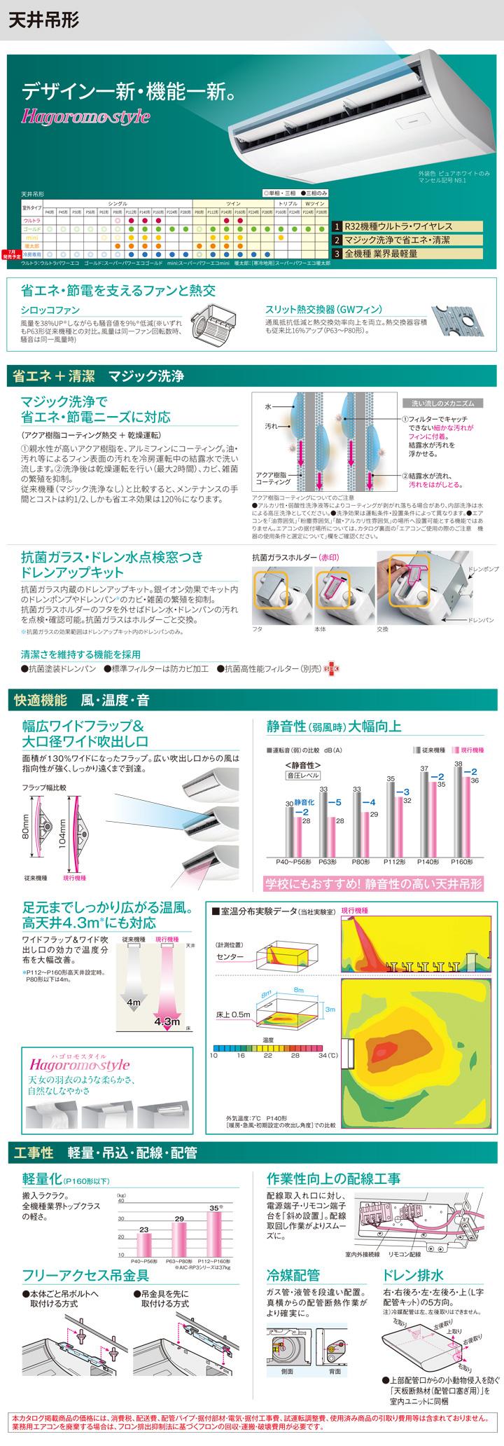 東芝 RCXA16033M 業務用エアコン