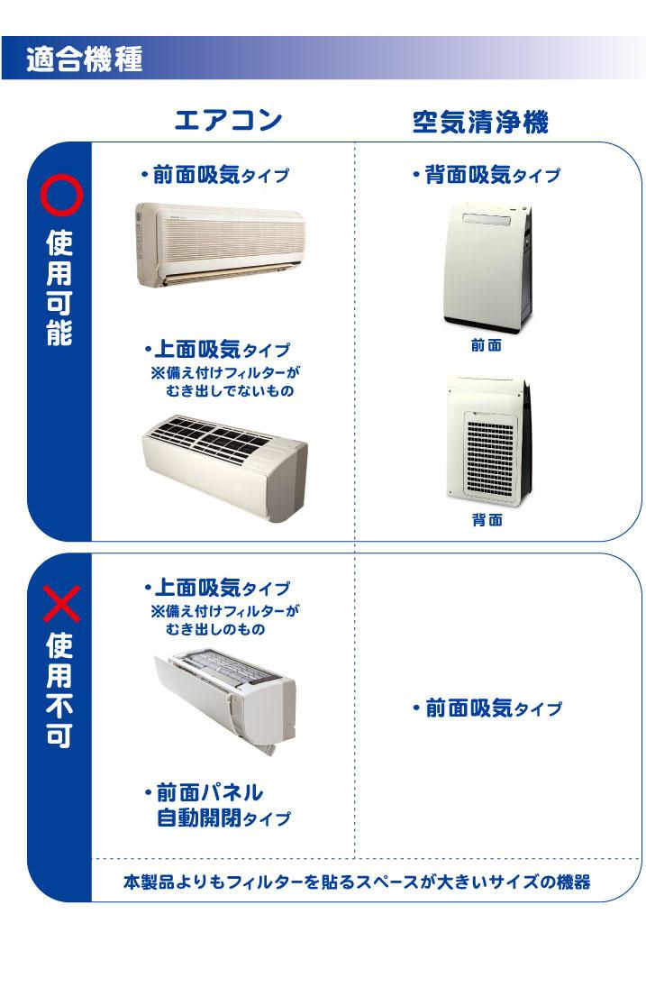ウィルス対策フィルター エアコン・空気清浄機用 適合機種