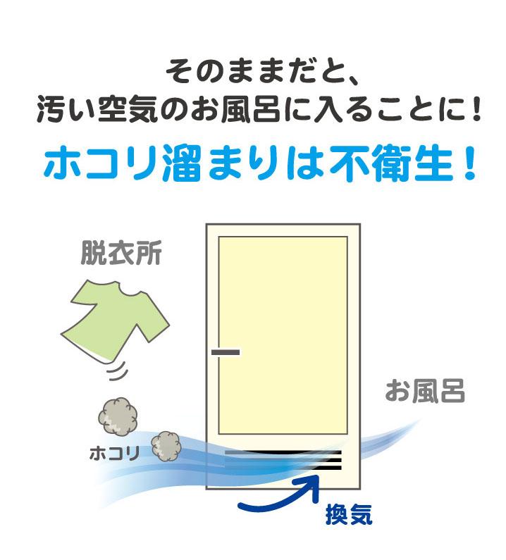 ホコリとりフィルター お風呂のドア用 ホコリ溜まり 不衛生 換気で汚れる