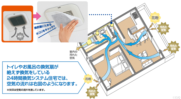 トイレの換気扇が絶えず換気している24時間換気システム住宅に対応!パッと貼るだけホコリとりフィルター換気扇用30cm 6枚入