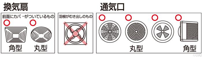 羽根がむき出しの換気扇には使用できません。パッと貼るだけホコリとりフィルター換気扇用30cm 6枚入