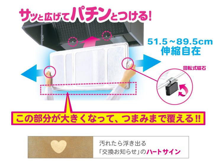 スーパーワンタッチレンジフードカバーでか 1枚で全面カバー 回転式磁石 交換お知らせのハートサイン