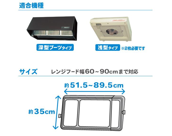 スーパーワンタッチレンジフードカバーでか  適合機種 深型 浅型 サイズ レンジフード幅60~90cmまで対応