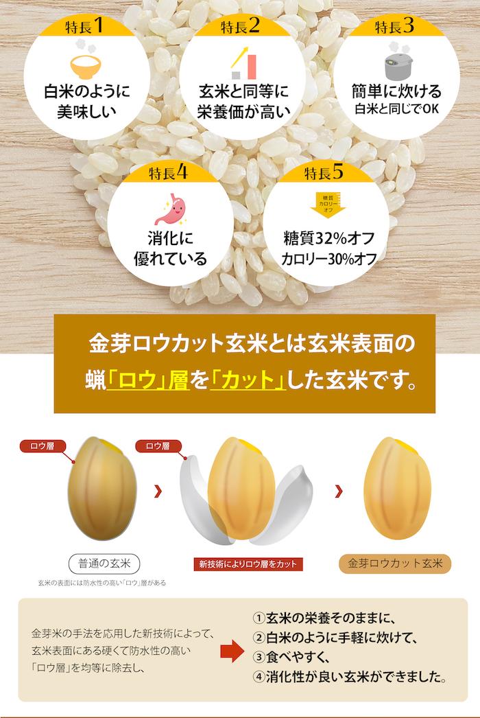 毎日のご飯を栄養豊富な玄米に代えたい