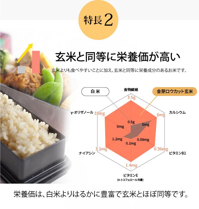 金芽ロウカット玄米の特長2