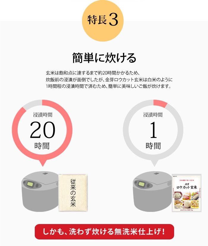 金芽ロウカット玄米の特長3