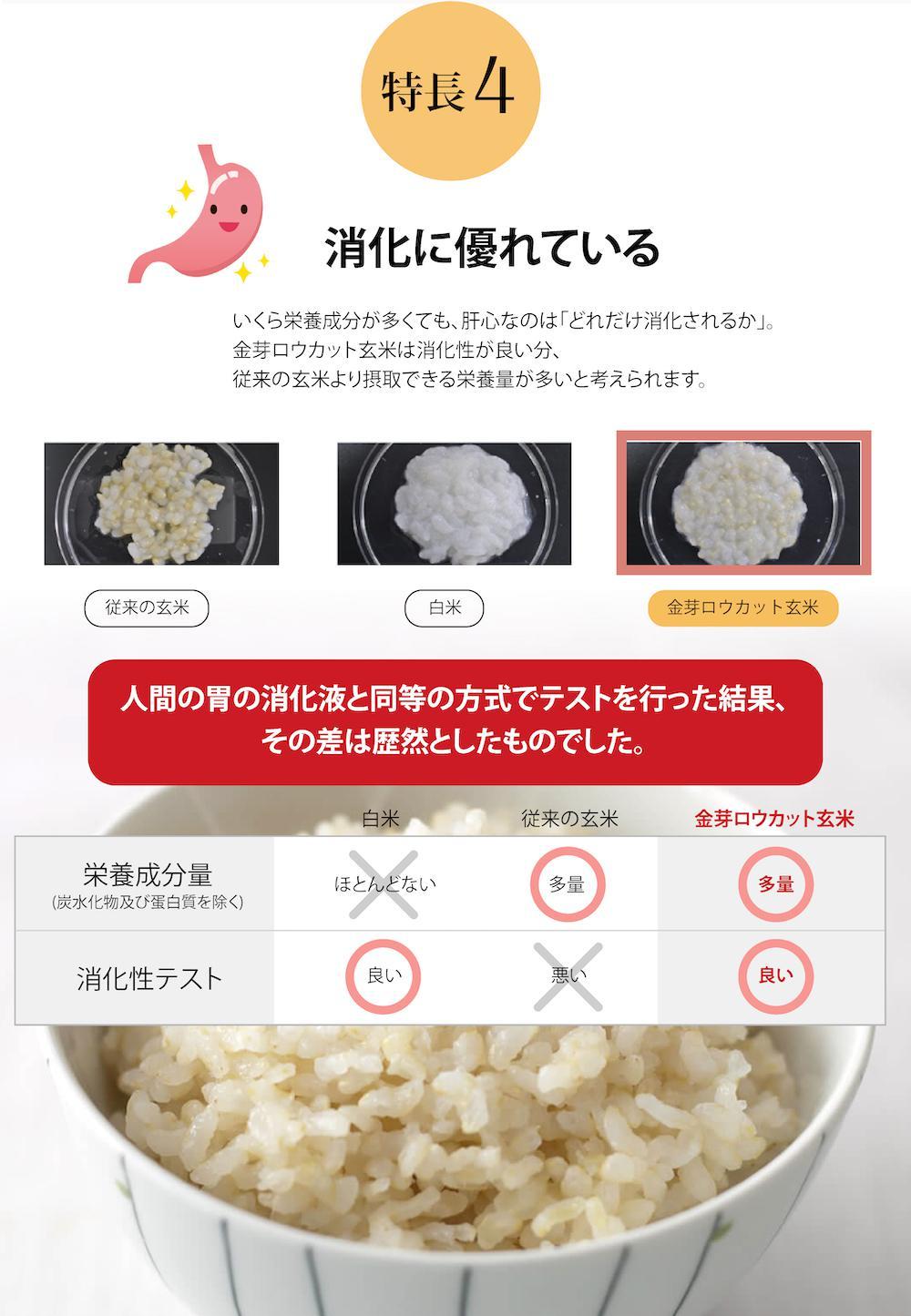 金芽ロウカット玄米の特長4