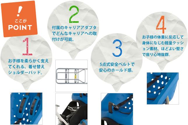 Yepp maxi EASYFIT Set(イエップ・マキシ・イージーフィット・セット)ここがPOINT