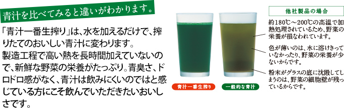 青汁を比べてみると違いがわかります