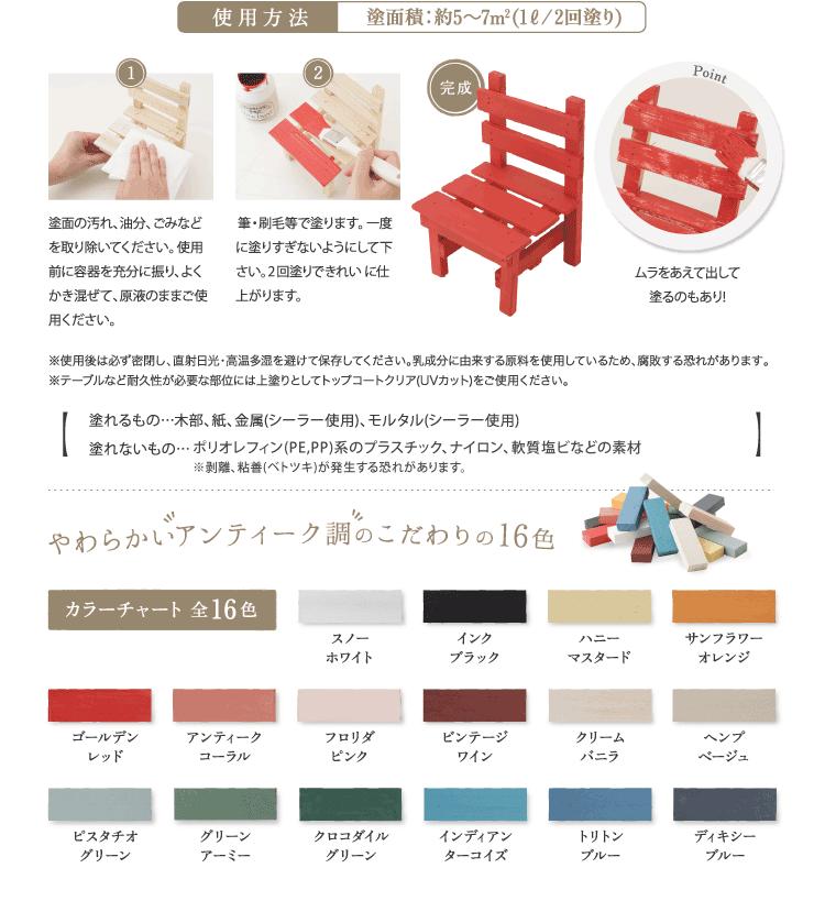 使用方法 塗面積:約5~7m2(1l/2回塗り)※使用後は必ず密閉し、直射日光・高温多湿を避けて保存してください。乳成分に由来する原料を使用しているため、腐敗する恐れがあります。※テーブルなど耐久性が必要な部位には上塗りとしてトップコートクリア(UVカット)をご使用ください。