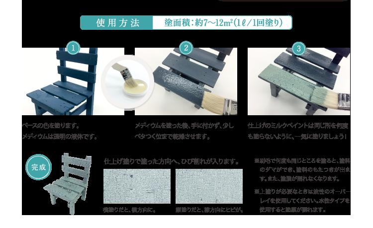 使用方法 塗面積:約7~12m2(1l/1回塗り)※刷毛で何度も同じところを塗ると、塗料のダマができ、塗料のもたつきが出ます。また、塗膜が割れなくなります。※上塗りが必要なときは油性のオーバーレイを使用してください。水性タイプを使用すると塗膜が割れます。