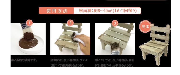 使用方法 塗面積:約8~10m2(1l/1回塗り)