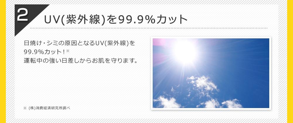 2��UV(�糰��)��99.9%���åȡ���Ƥ������ߤθ���Ȥʤ�UV(�糰��)��99.9%���åȡ���ž��ζ�������餪ȩ����ޤ���