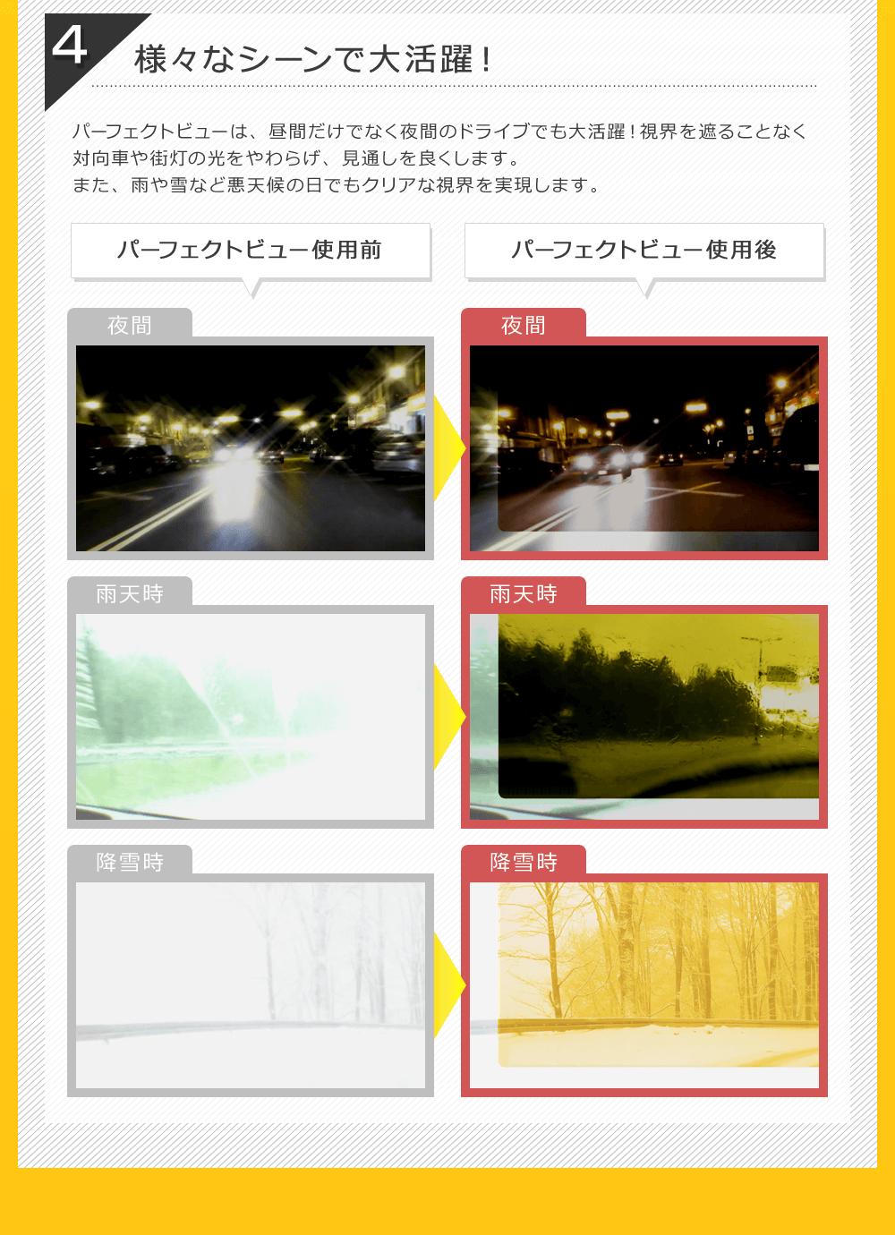 4:様々なシーンで大活躍!|パーフェクトビューは、昼間だけでなく夜間のドライブでも大活躍!視界を遮ることなく対向車や街灯の光をやわらげ、見通しを良くします。また、雨や雪など悪天候の日でもクリアな視界を実現します。
