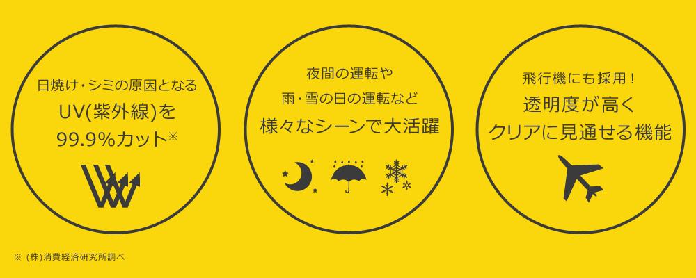 日焼け・シミの原因となるUV(紫外線)を99.9%カット|夜間の運転や雨・雪の日の運転など様々なシーンで大活躍|飛行機にも採用!透明度が高くクリアに見通せる機能