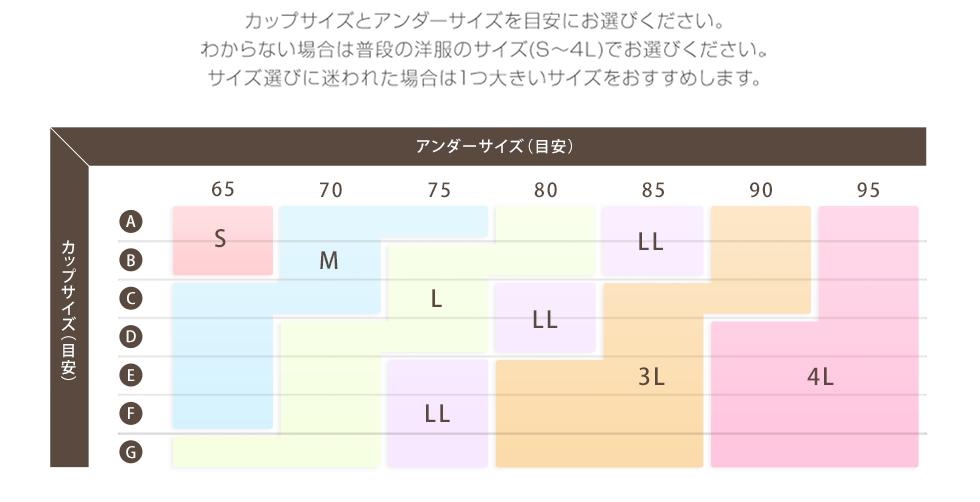 デザインジニエブラ サイズ(S、M、L、LL、3L、4L)|カップサイズとアンダーサイズを目安にお選びください。わからない場合は普段の洋服のサイズ(S〜4L)でお選びください。サイズ選びに迷われた場合は1つ大きいサイズをおすすめします。