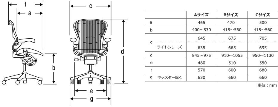 ハーマンミラー アーロンチェアの本体のサイズ