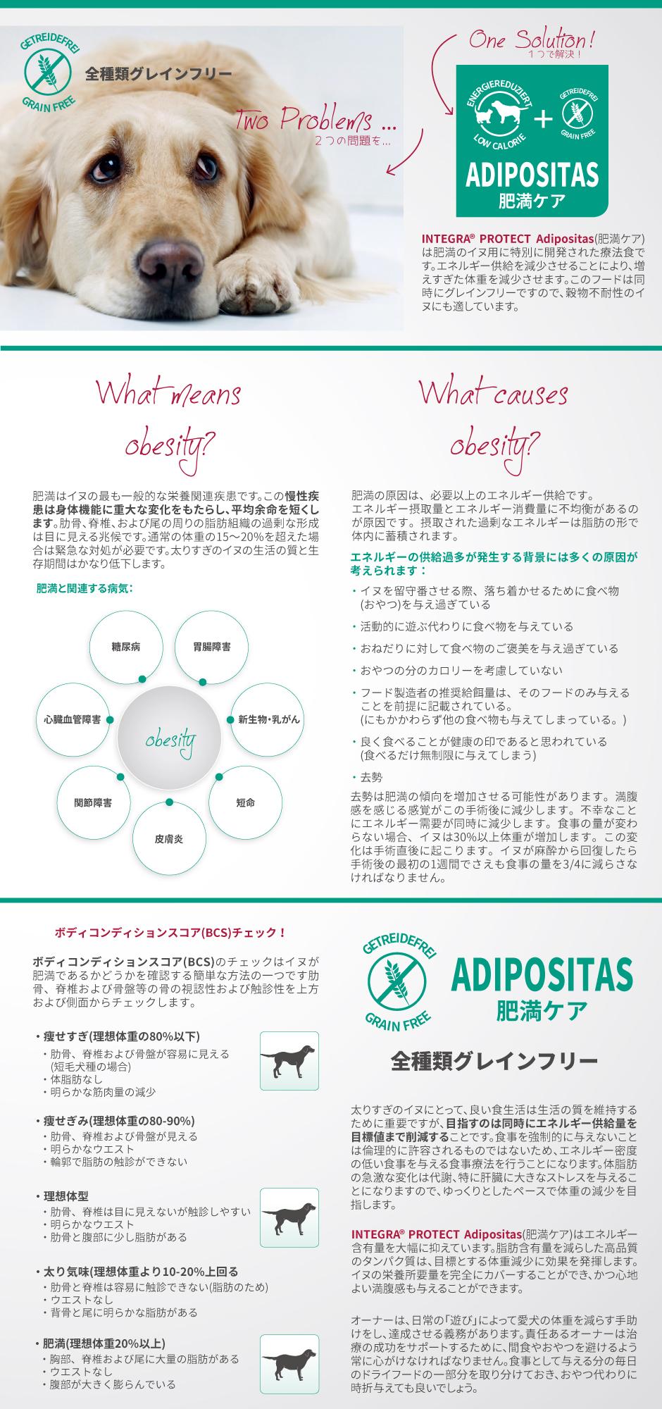 アニモンダ/インテグラ  肥満ケア(adipositas) 鶏 [150g] dog visions