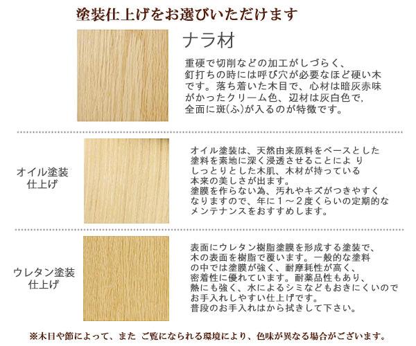 北海道旭川生産 ノールリス 塗装について