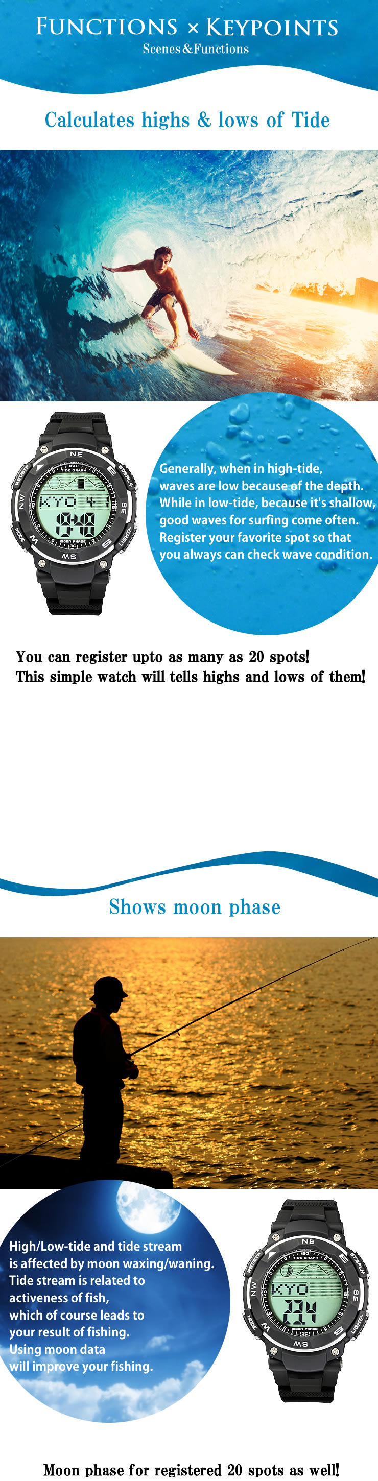 Moon tide chart gallery free any chart examples moon tide chart gallery free any chart examples moon tide chart images free any chart examples nvjuhfo Images