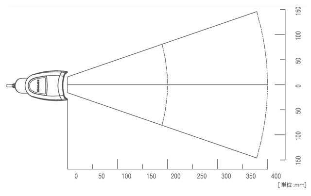 L-46X 読取深度参考図